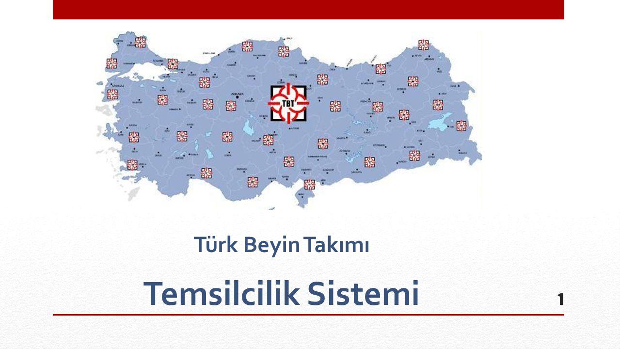Türk Beyin Takımı Temsilcilik Sistemi 1