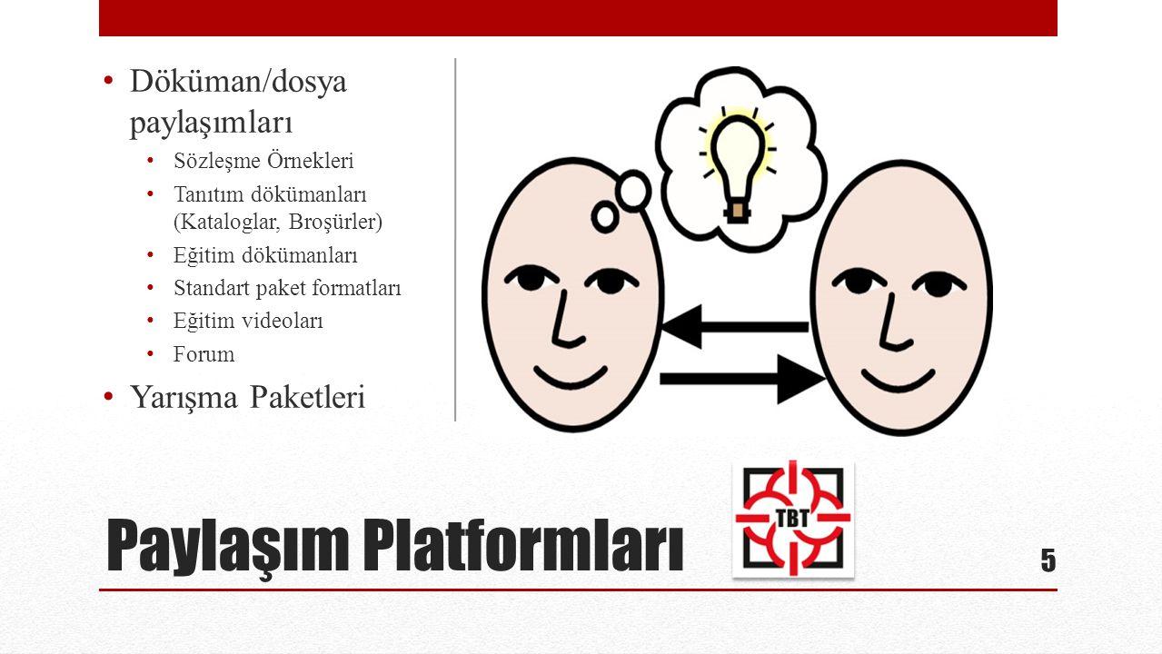 Paylaşım Platformları Döküman/dosya paylaşımları Sözleşme Örnekleri Tanıtım dökümanları (Kataloglar, Broşürler) Eğitim dökümanları Standart paket form