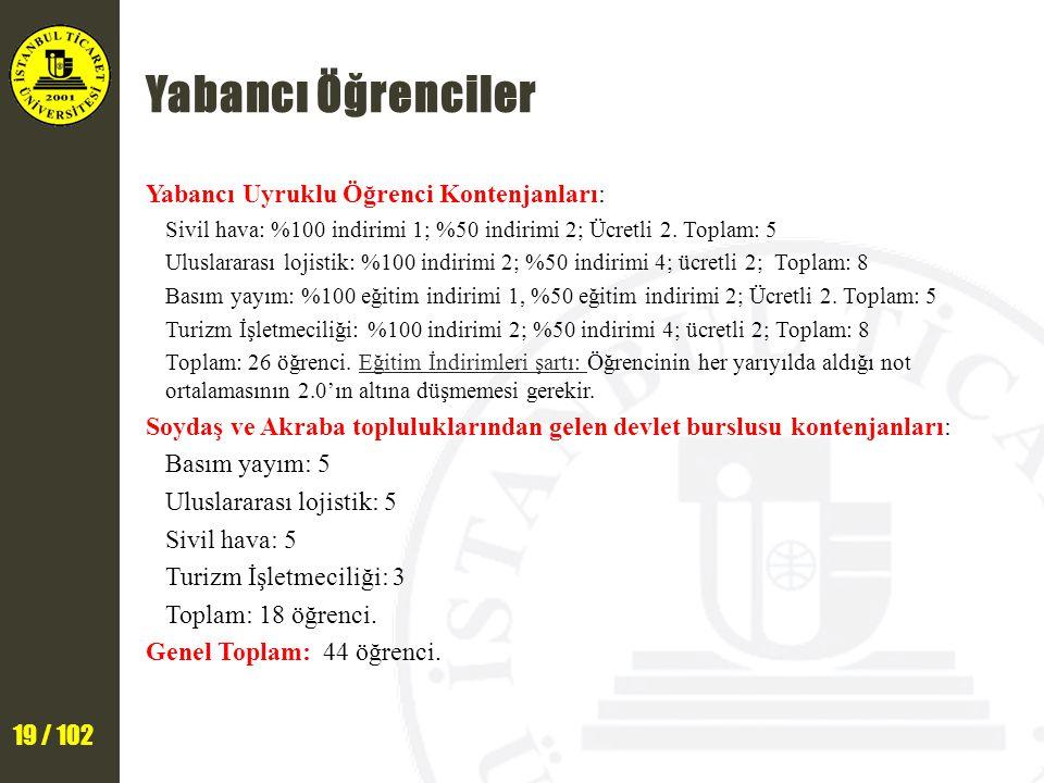 19 / 102 Yabancı Öğrenciler Yabancı Uyruklu Öğrenci Kontenjanları: Sivil hava: %100 indirimi 1; %50 indirimi 2; Ücretli 2.