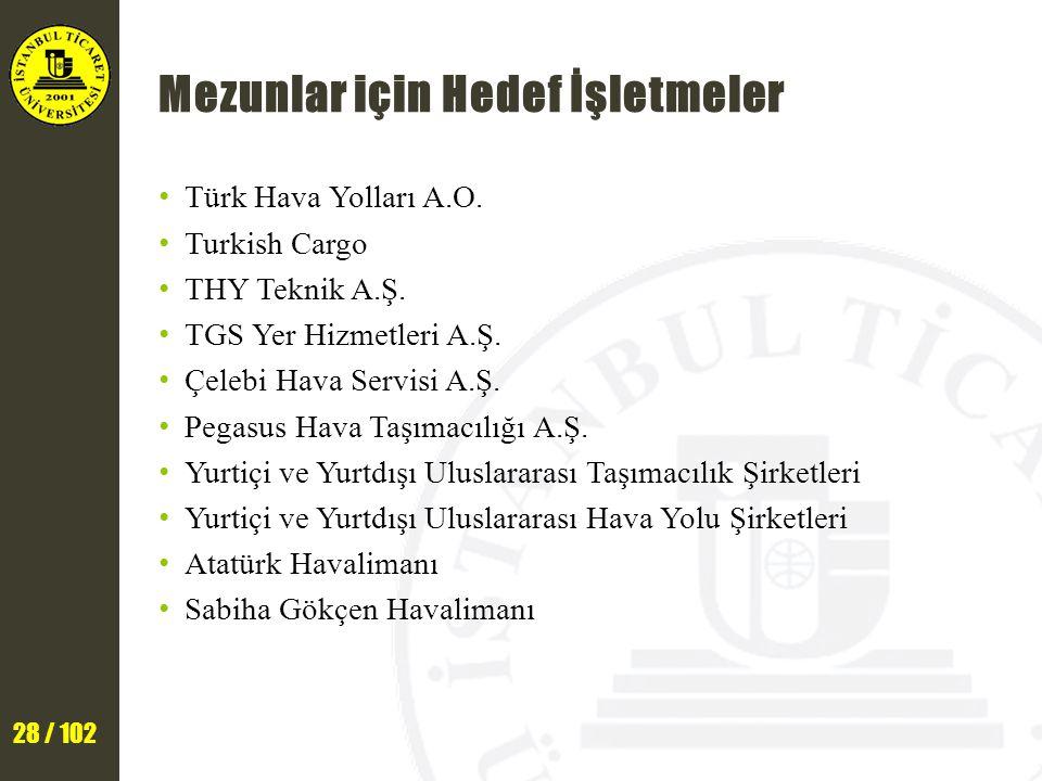 28 / 102 Mezunlar için Hedef İşletmeler Türk Hava Yolları A.O.