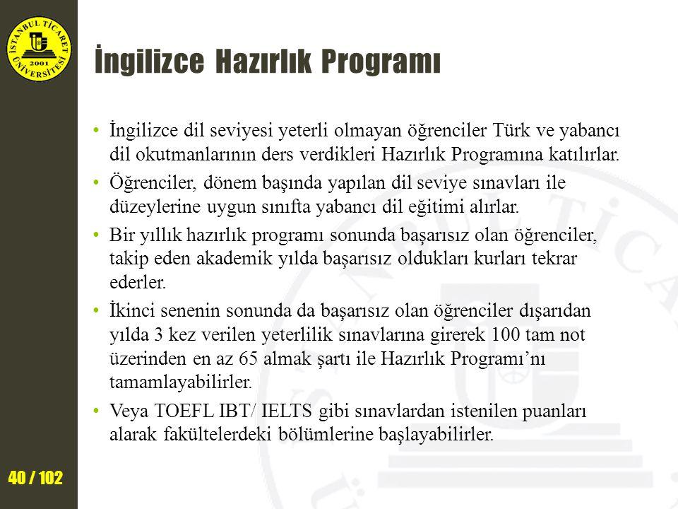 40 / 102 İngilizce Hazırlık Programı İngilizce dil seviyesi yeterli olmayan öğrenciler Türk ve yabancı dil okutmanlarının ders verdikleri Hazırlık Programına katılırlar.