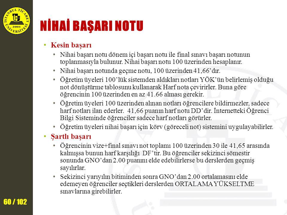 60 / 102 NİHAİ BAŞARI NOTU Kesin başarı Nihai başarı notu dönem içi başarı notu ile final sınavı başarı notunun toplanmasıyla bulunur.