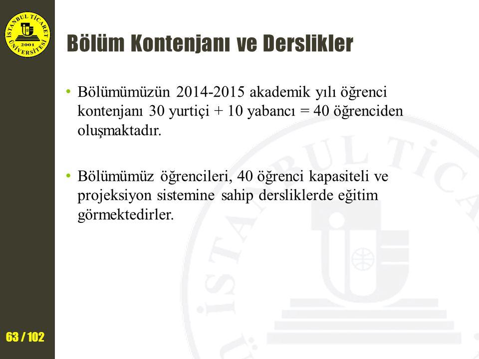 63 / 102 Bölüm Kontenjanı ve Derslikler Bölümümüzün 2014-2015 akademik yılı öğrenci kontenjanı 30 yurtiçi + 10 yabancı = 40 öğrenciden oluşmaktadır.