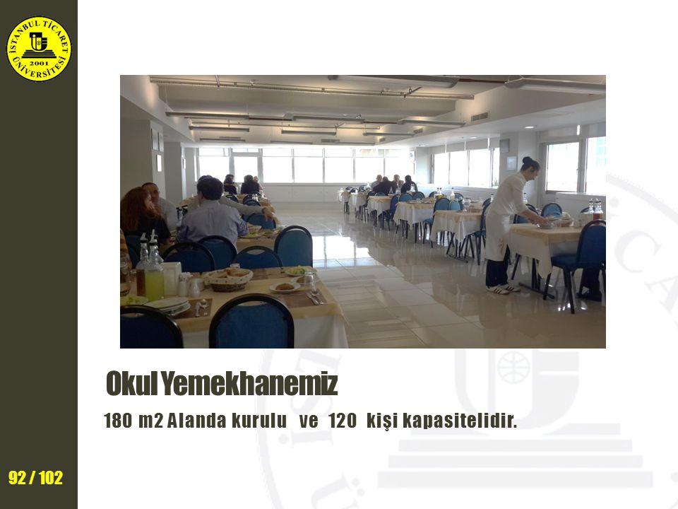 92 / 102 Okul Yemekhanemiz 180 m2 Alanda kurulu ve 120 kişi kapasitelidir.
