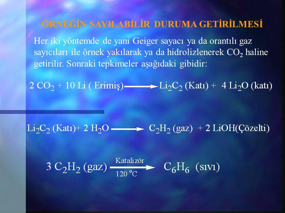 YÖNTEMİN UYGULANMASI Libby karbonu olduğu gibi özel bir Geiger sayıcısı ile saymıştı. Bugün kullanılan yöntemler 14 C'ün karbondioksit, metan ya da as