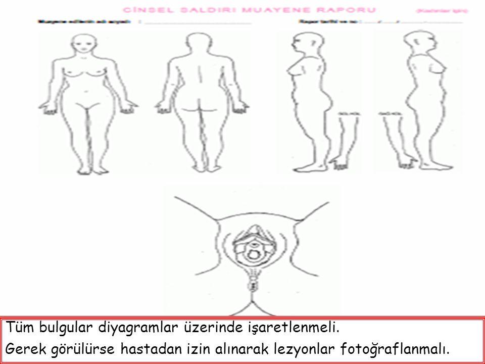 Tüm bulgular diyagramlar üzerinde işaretlenmeli. Gerek görülürse hastadan izin alınarak lezyonlar fotoğraflanmalı.