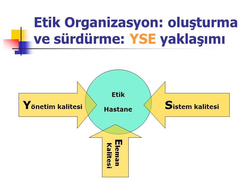 Etik Hastane Etik Organizasyon: oluşturma ve sürdürme: YSE yaklaşımı Y önetim kalitesi S istem kalitesi E leman Kalitesi