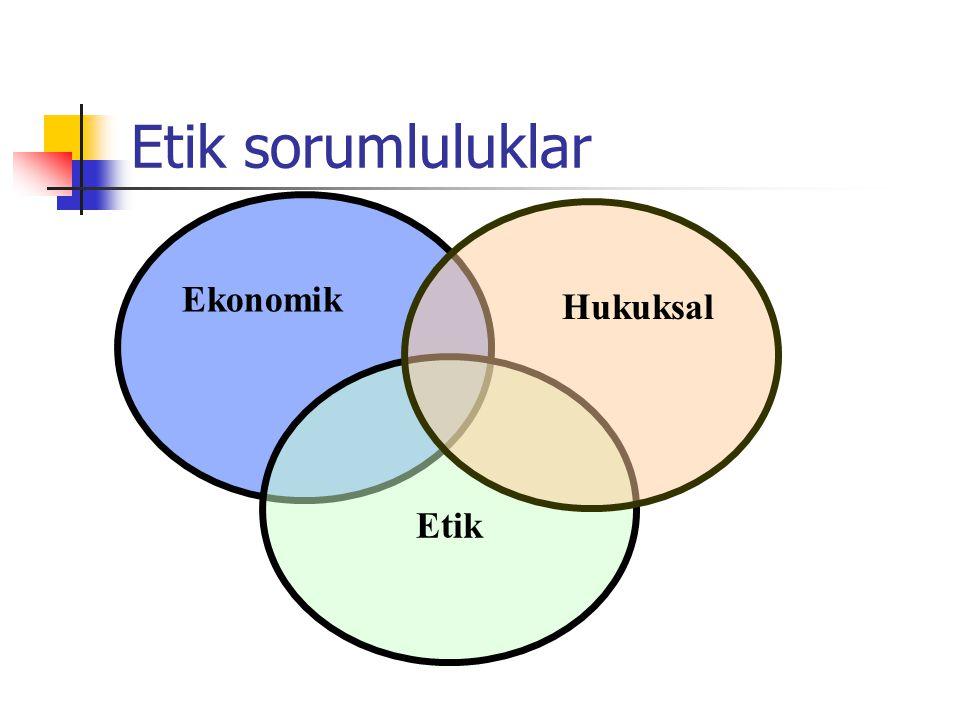 Etik sorumluluklar Ekonomik Etik Hukuksal