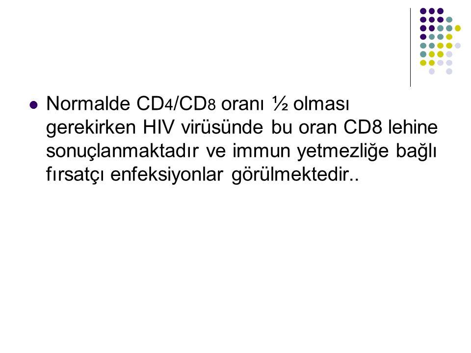 Normalde CD 4 /CD 8 oranı ½ olması gerekirken HIV virüsünde bu oran CD8 lehine sonuçlanmaktadır ve immun yetmezliğe bağlı fırsatçı enfeksiyonlar görül
