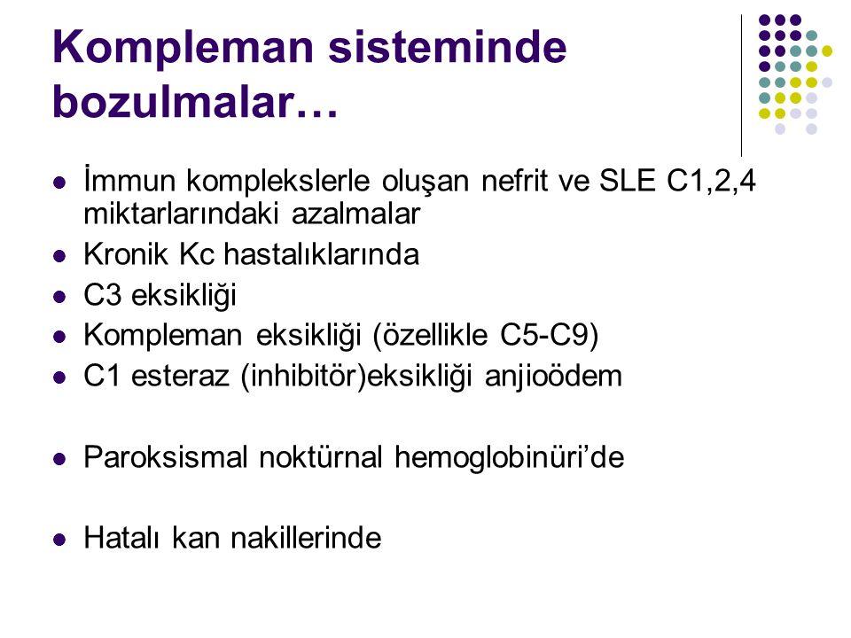 Kompleman sisteminde bozulmalar… İmmun komplekslerle oluşan nefrit ve SLE C1,2,4 miktarlarındaki azalmalar Kronik Kc hastalıklarında C3 eksikliği Komp