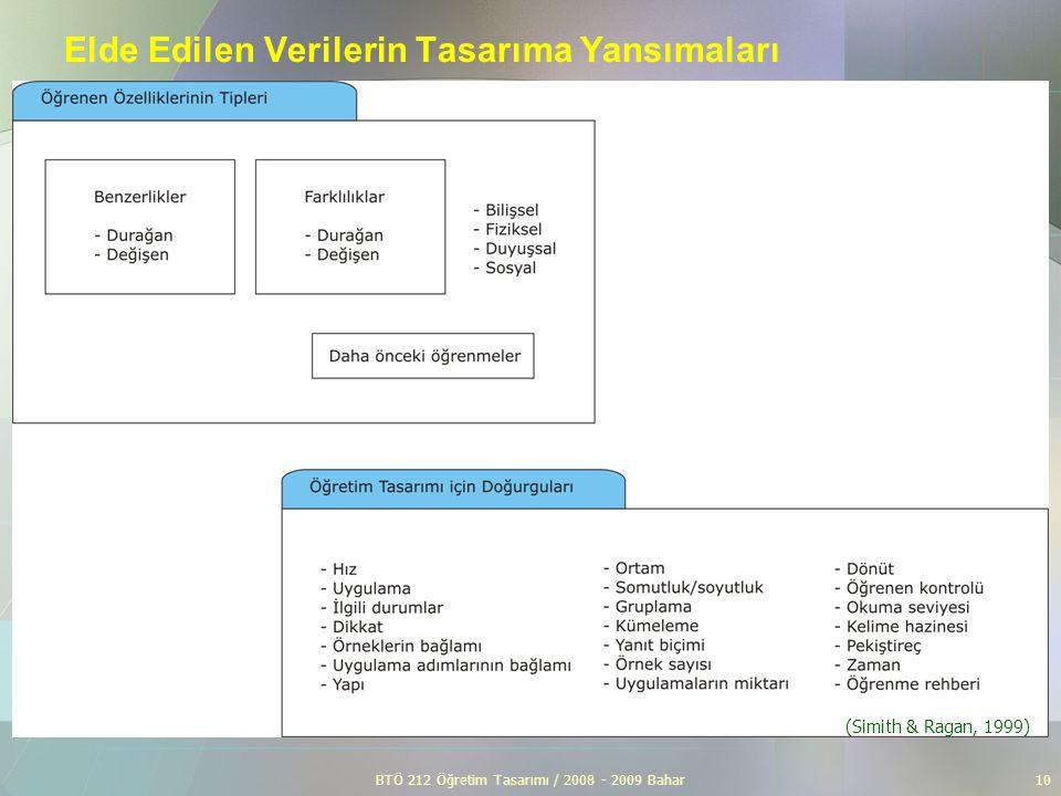 BTÖ 212 Öğretim Tasarımı / 2008 - 2009 Bahar10 Elde Edilen Verilerin Tasarıma Yansımaları (Simith & Ragan, 1999)