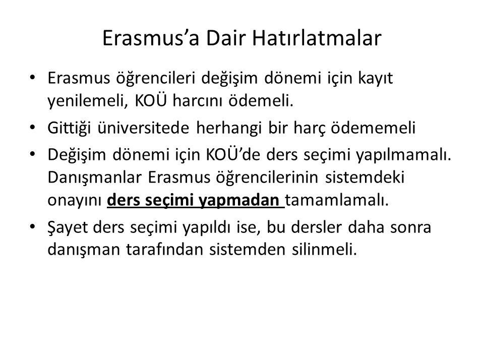Erasmus'a Dair Hatırlatmalar Erasmus öğrencileri değişim dönemi için kayıt yenilemeli, KOÜ harcını ödemeli. Gittiği üniversitede herhangi bir harç öde