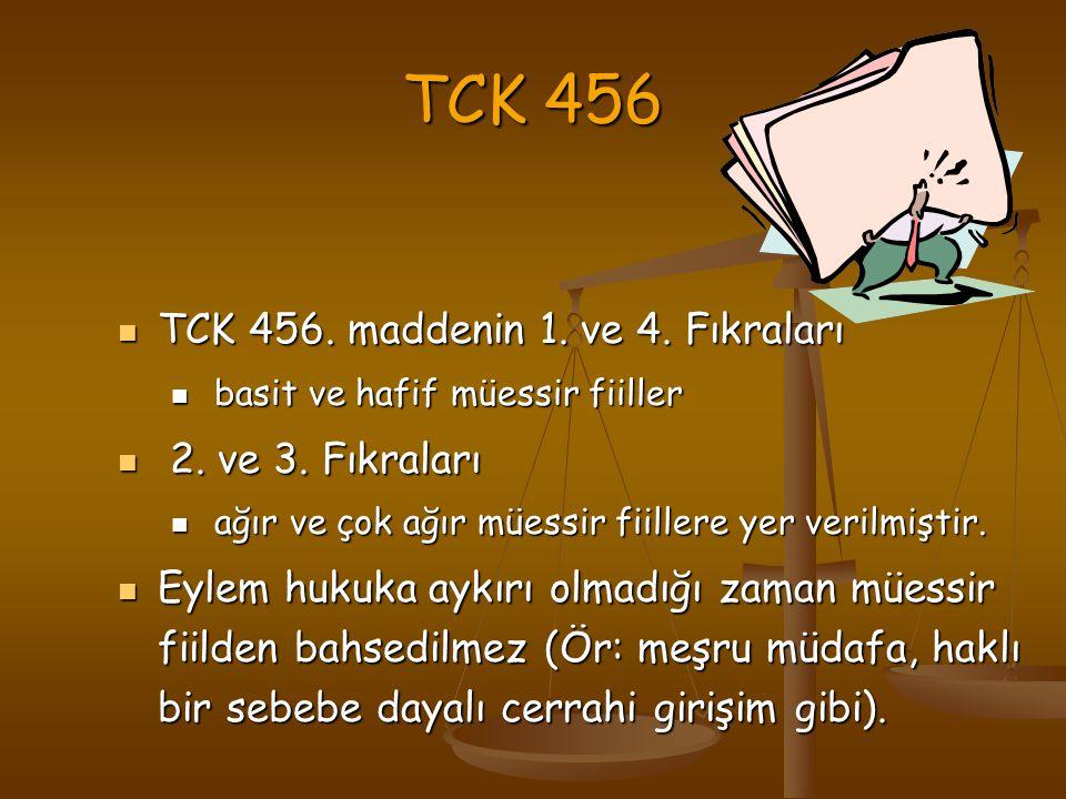 TCK 456 TCK 456. maddenin 1. ve 4. Fıkraları TCK 456. maddenin 1. ve 4. Fıkraları basit ve hafif müessir fiiller basit ve hafif müessir fiiller 2. ve