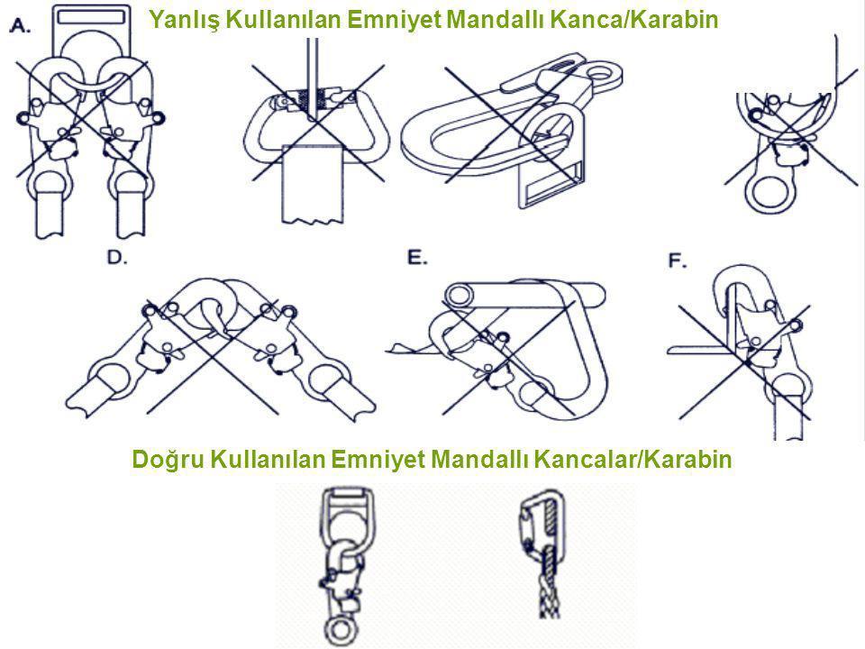 Yanlış Kullanılan Emniyet Mandallı Kanca/Karabin Doğru Kullanılan Emniyet Mandallı Kancalar/Karabin