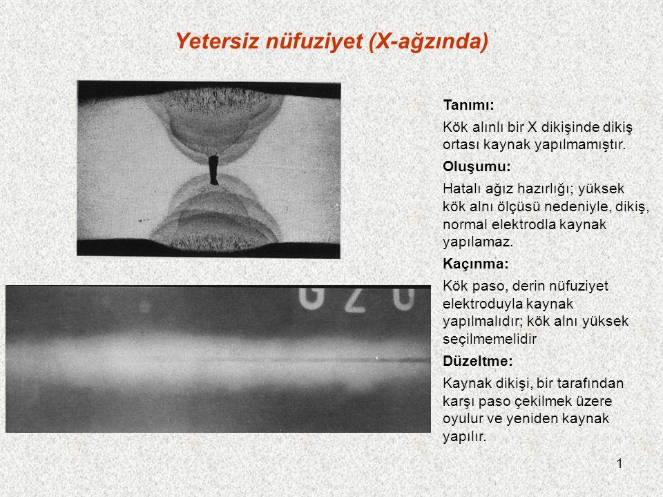 1 Yetersiz nüfuziyet (X-ağzında) Tanımı: Kök alınlı bir X dikişinde dikiş ortası kaynak yapılmamıştır. Oluşumu: Hatalı ağız hazırlığı; yüksek kök alnı