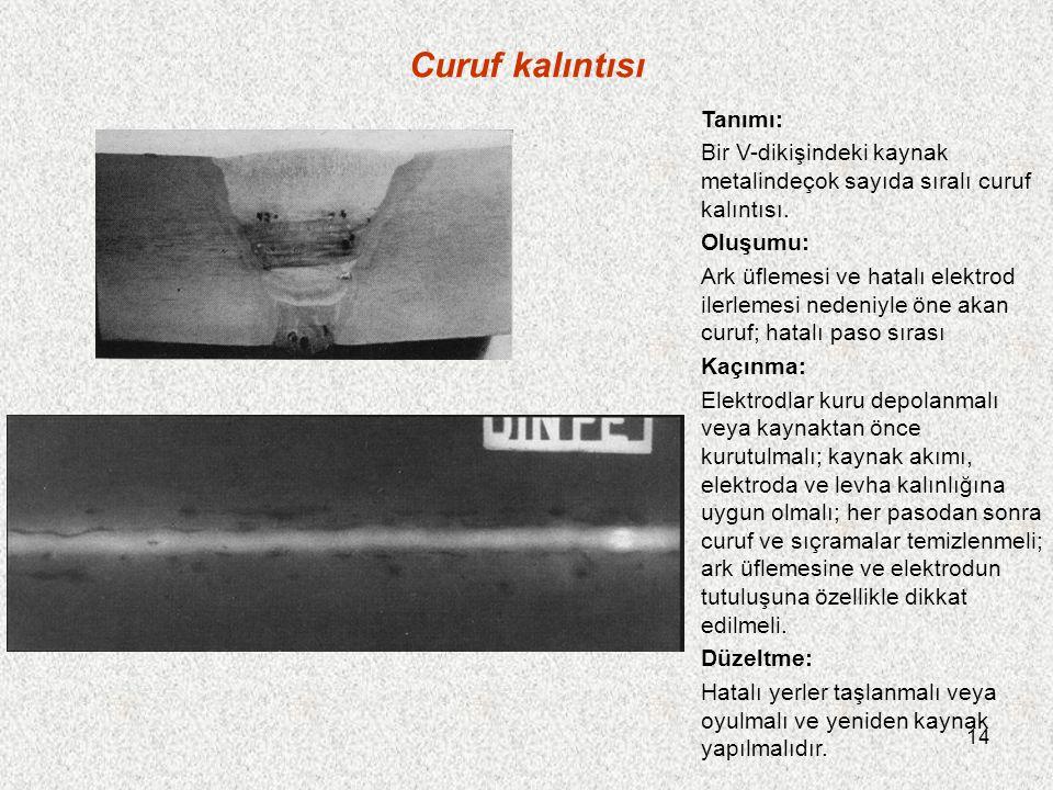14 Curuf kalıntısı Tanımı: Bir V-dikişindeki kaynak metalindeçok sayıda sıralı curuf kalıntısı. Oluşumu: Ark üflemesi ve hatalı elektrod ilerlemesi ne