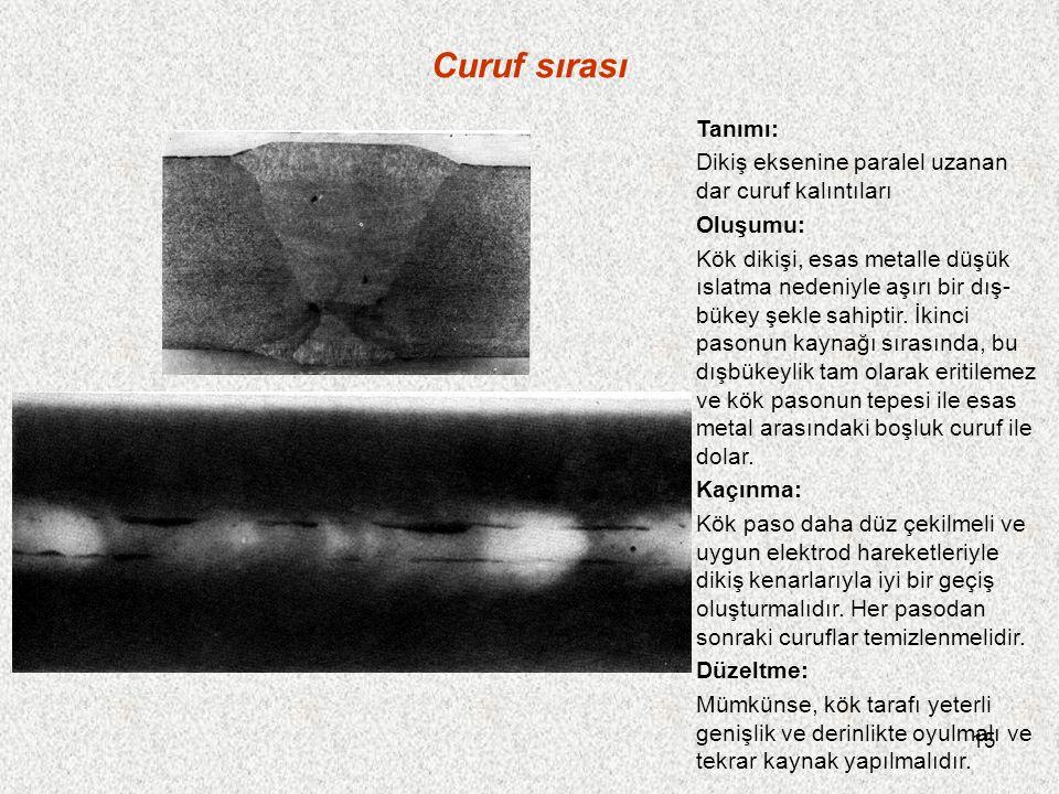 15 Curuf sırası Tanımı: Dikiş eksenine paralel uzanan dar curuf kalıntıları Oluşumu: Kök dikişi, esas metalle düşük ıslatma nedeniyle aşırı bir dış- bükey şekle sahiptir.