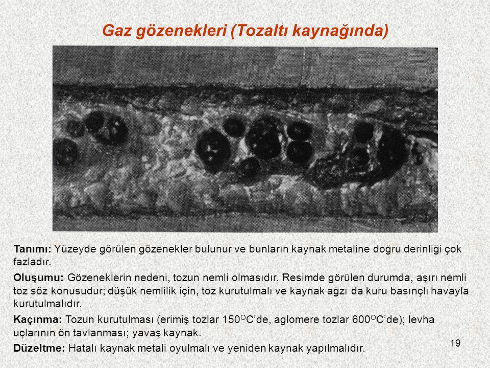 19 Gaz gözenekleri (Tozaltı kaynağında) Tanımı: Yüzeyde görülen gözenekler bulunur ve bunların kaynak metaline doğru derinliği çok fazladır.