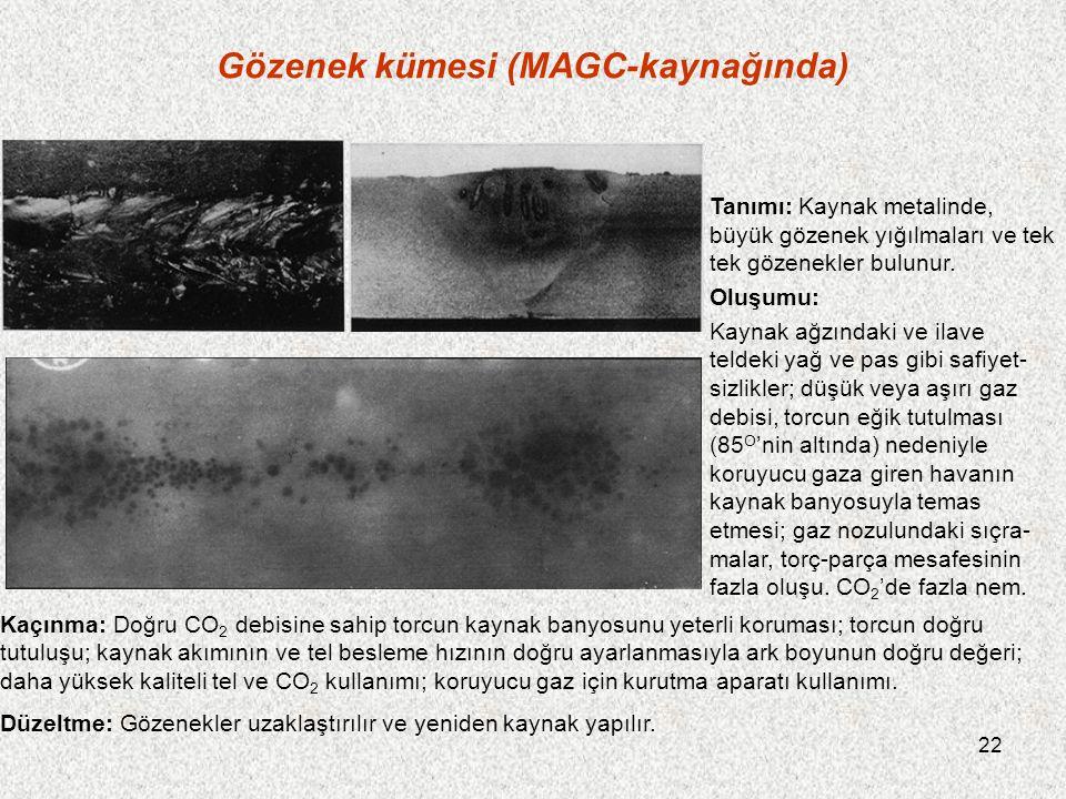 22 Gözenek kümesi (MAGC-kaynağında) Tanımı: Kaynak metalinde, büyük gözenek yığılmaları ve tek tek gözenekler bulunur. Oluşumu: Kaynak ağzındaki ve il