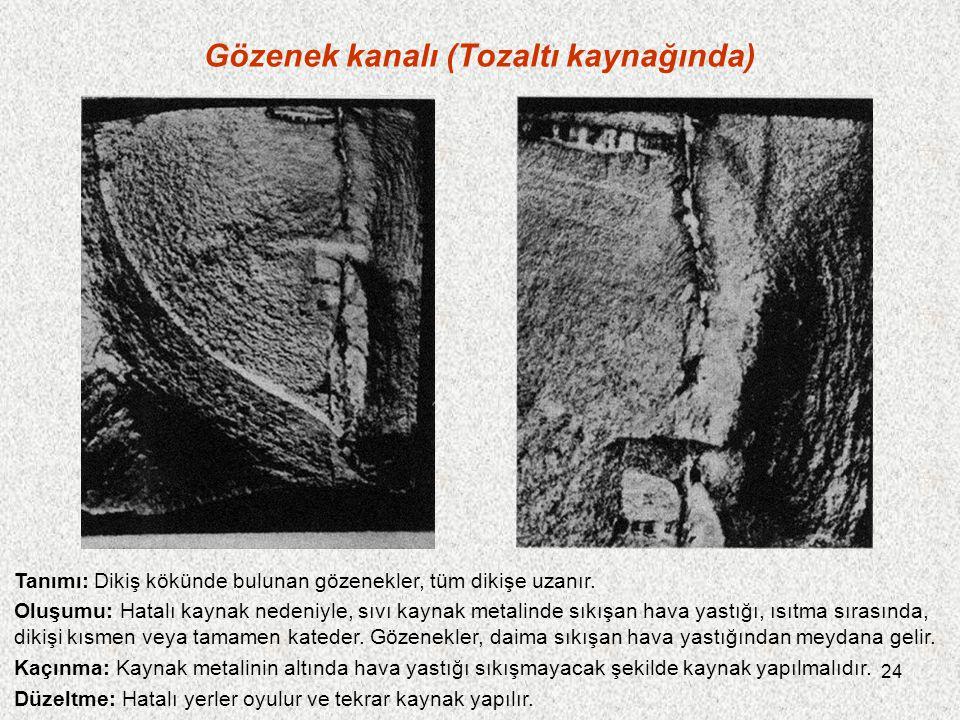 24 Gözenek kanalı (Tozaltı kaynağında) Tanımı: Dikiş kökünde bulunan gözenekler, tüm dikişe uzanır. Oluşumu: Hatalı kaynak nedeniyle, sıvı kaynak meta