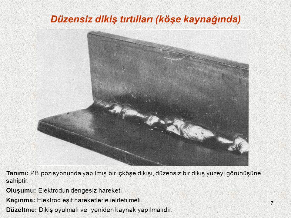 18 Gaz gözenekleri Tanımı: Röntgen filmi ve makro kesit, kaynak metalinde boşluk olduğunu gösterir.