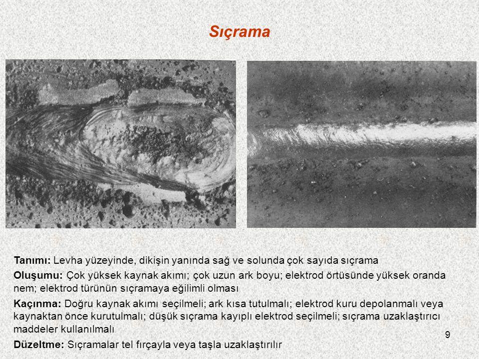 9 Sıçrama Tanımı: Levha yüzeyinde, dikişin yanında sağ ve solunda çok sayıda sıçrama Oluşumu: Çok yüksek kaynak akımı; çok uzun ark boyu; elektrod ört