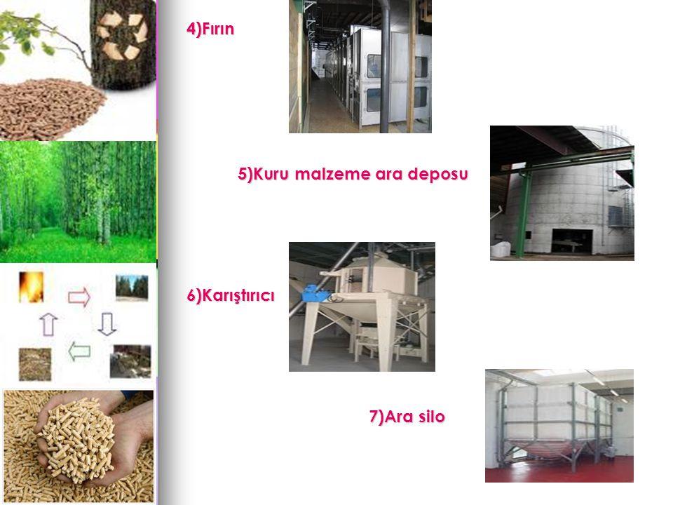 4)Fırın 5)Kuru malzeme ara deposu 5)Kuru malzeme ara deposu6)Karıştırıcı 7)Ara silo 7)Ara silo