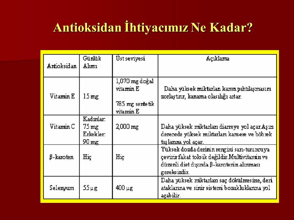 Antioksidan İhtiyacımız Ne Kadar?