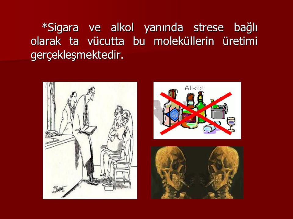 *Sigara ve alkol yanında strese bağlı olarak ta vücutta bu moleküllerin üretimi gerçekleşmektedir. *Sigara ve alkol yanında strese bağlı olarak ta vüc