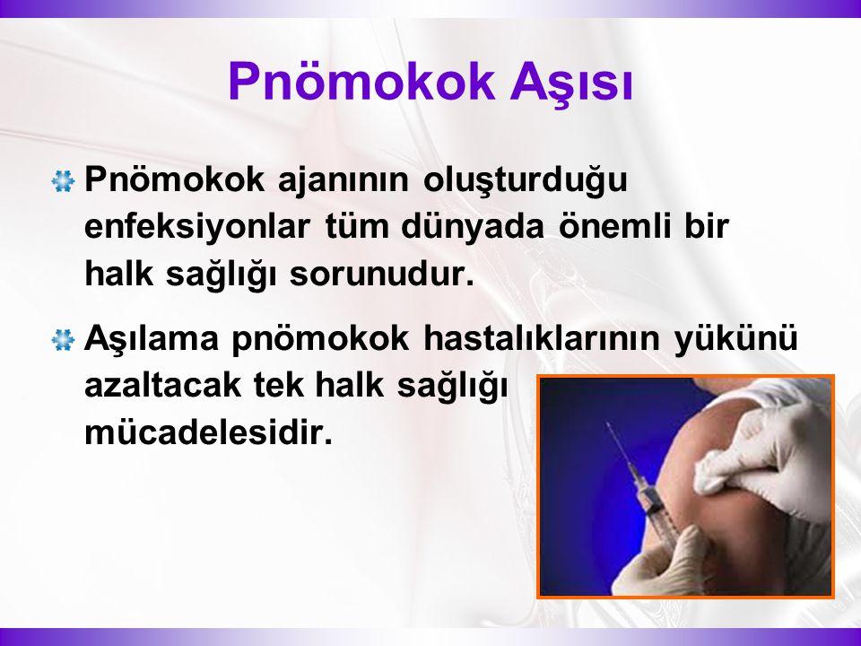 Pnömokok Aşısı Pnömokok ajanının oluşturduğu enfeksiyonlar tüm dünyada önemli bir halk sağlığı sorunudur.