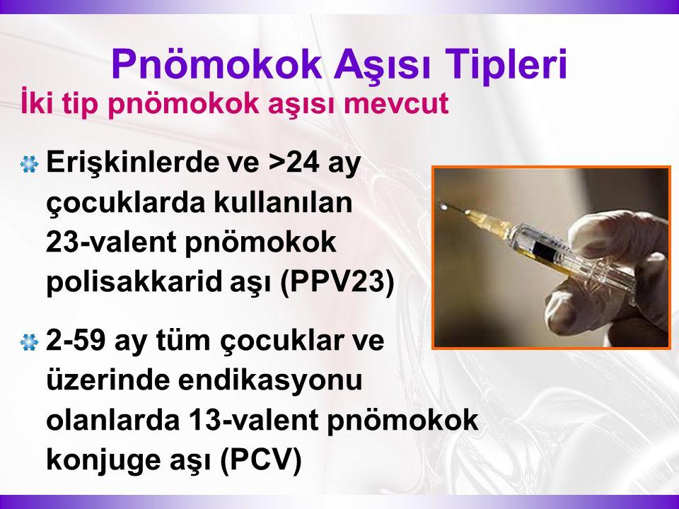 Pnömokok Aşısı Tipleri İki tip pnömokok aşısı mevcut Erişkinlerde ve >24 ay çocuklarda kullanılan 23-valent pnömokok polisakkarid aşı (PPV23) 2-59 ay tüm çocuklar ve üzerinde endikasyonu olanlarda 13-valent pnömokok konjuge aşı (PCV)