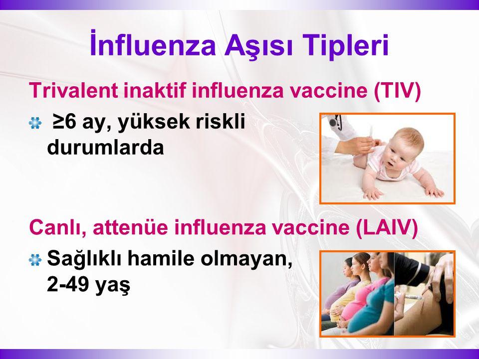 İnfluenza Aşısı Tipleri Trivalent inaktif influenza vaccine (TIV) ≥6 ay, yüksek riskli durumlarda Canlı, attenüe influenza vaccine (LAIV) Sağlıklı hamile olmayan, 2-49 yaş