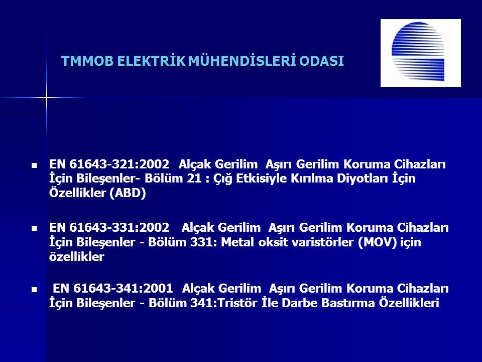 TMMOB ELEKTRİK MÜHENDİSLERİ ODASI EN 61643-321:2002 Alçak Gerilim Aşırı Gerilim Koruma Cihazları İçin Bileşenler- Bölüm 21 : Çığ Etkisiyle Kırılma Diyotları İçin Özellikler (ABD) EN 61643-331:2002 Alçak Gerilim Aşırı Gerilim Koruma Cihazları İçin Bileşenler - Bölüm 331: Metal oksit varistörler (MOV) için özellikler EN 61643-341:2001 Alçak Gerilim Aşırı Gerilim Koruma Cihazları İçin Bileşenler - Bölüm 341:Tristör İle Darbe Bastırma Özellikleri