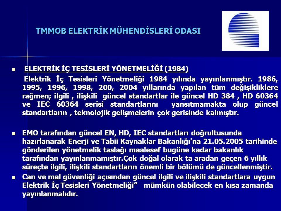 ELEKTRİK İÇ TESİSLERİ YÖNETMELİĞİ (1984) ELEKTRİK İÇ TESİSLERİ YÖNETMELİĞİ (1984) Elektrik İç Tesisleri Yönetmeliği 1984 yılında yayınlanmıştır. 1986,