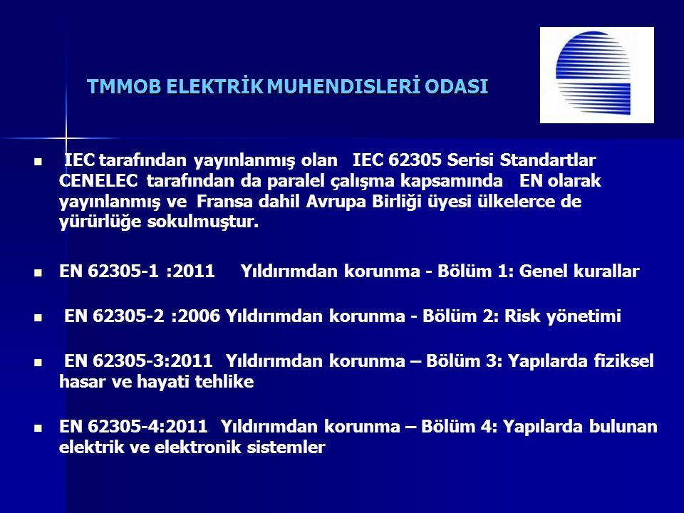 TMMOB ELEKTRİK MUHENDISLERİ ODASI IEC tarafından yayınlanmış olan IEC 62305 Serisi Standartlar CENELEC tarafından da paralel çalışma kapsamında EN ola