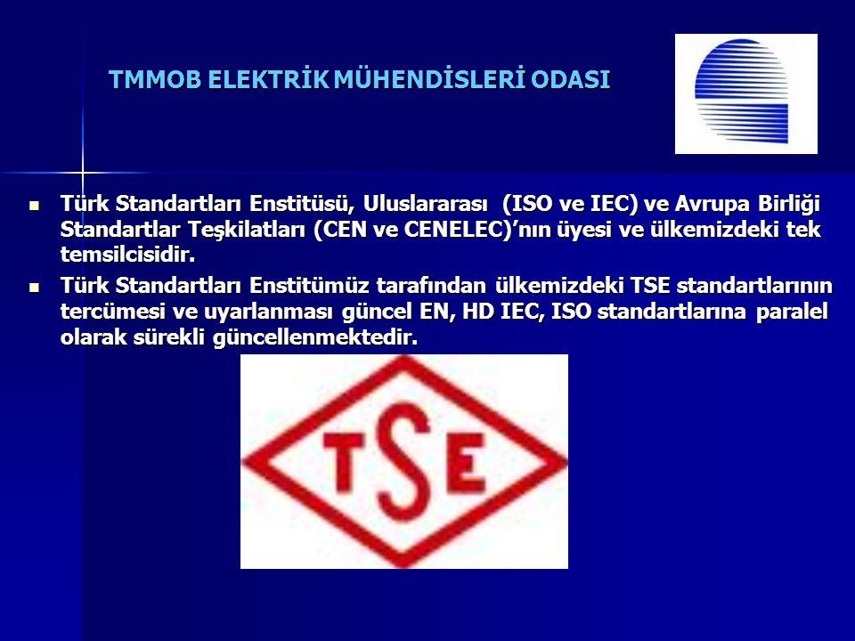 TMMOB ELEKTRİK MÜHENDİSLERİ ODASI Türk Standartları Enstitüsü, Uluslararası (ISO ve IEC) ve Avrupa Birliği Standartlar Teşkilatları (CEN ve CENELEC)'n