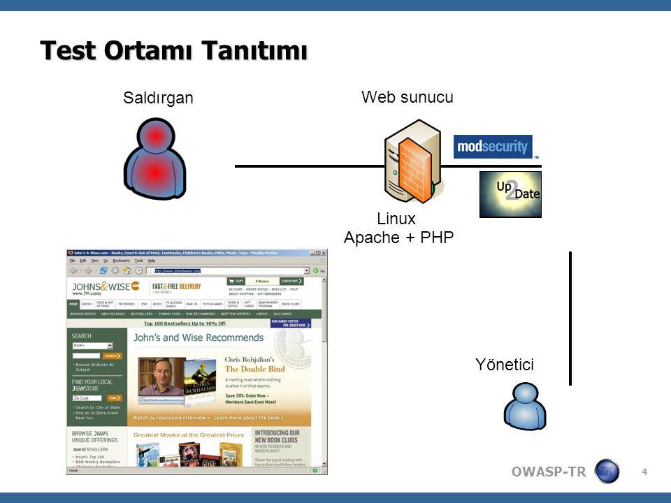 OWASP-TR 4 Test Ortamı Tanıtımı Linux Apache + PHP Web sunucu Saldırgan Yönetici