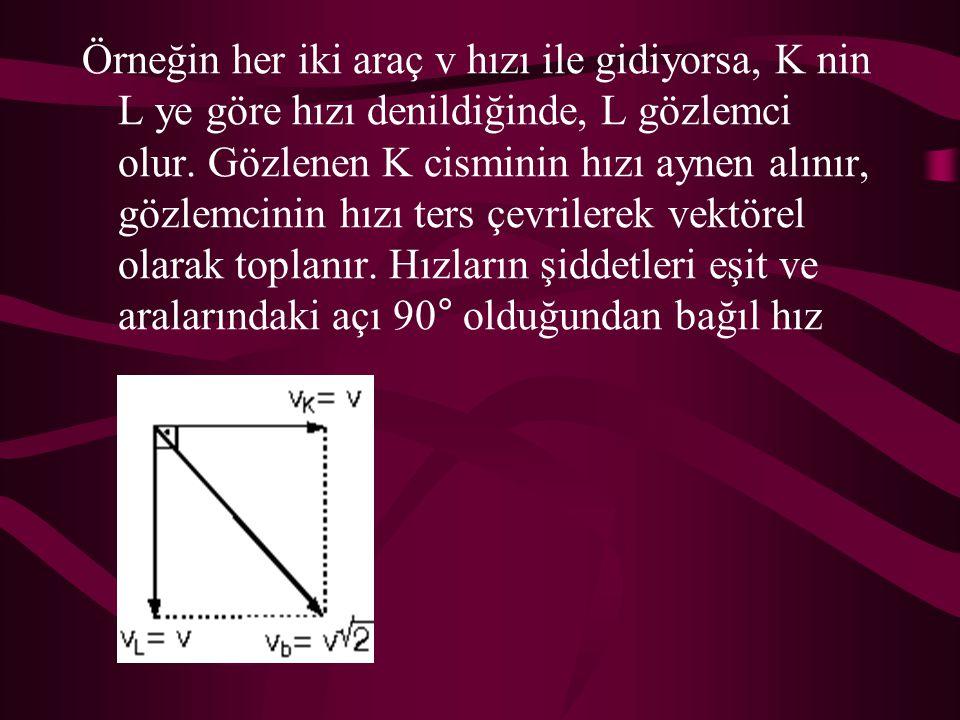 Örneğin her iki araç v hızı ile gidiyorsa, K nin L ye göre hızı denildiğinde, L gözlemci olur. Gözlenen K cisminin hızı aynen alınır, gözlemcinin hızı