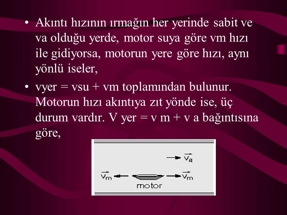 V m > v a ise, motor akıntıya zıt yönde gider.V m = v a ise, motor olduğu yerde kalır.