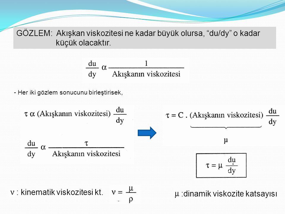 """GÖZLEM: Akışkan viskozitesi ne kadar büyük olursa, """"du/dy"""" o kadar küçük olacaktır. - Her iki gözlem sonucunu birleştirisek, :dinamik viskozite katsay"""