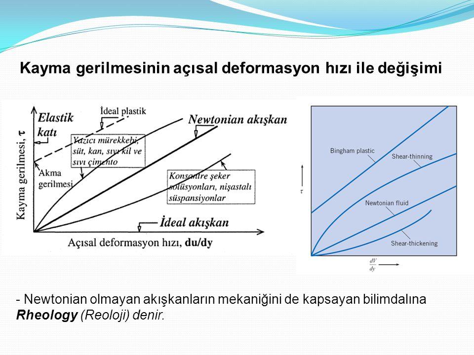 Kayma gerilmesinin açısal deformasyon hızı ile değişimi - Newtonian olmayan akışkanların mekaniğini de kapsayan bilimdalına Rheology (Reoloji) denir.