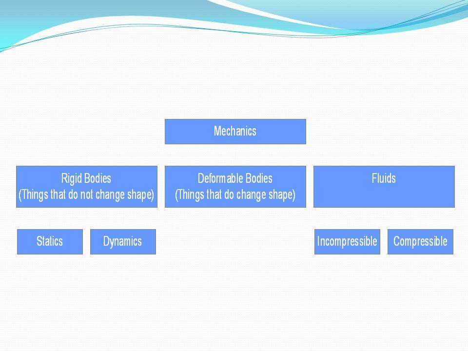 Mutlak Basınç, Rölatif Basınç: Basınç ölçen manometreler ve düzenekler rölatif basıncı verdiğinden, rölatif basınca manometre basıncı da denir.
