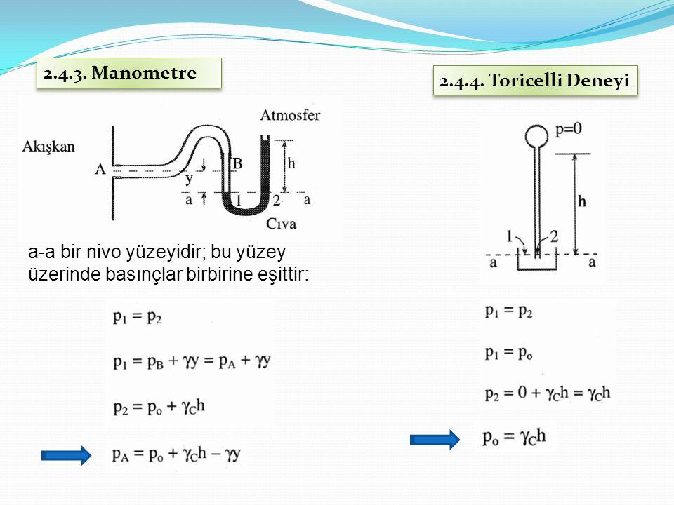 2.4.3. Manometre a-a bir nivo yüzeyidir; bu yüzey üzerinde basınçlar birbirine eşittir: 2.4.4. Toricelli Deneyi