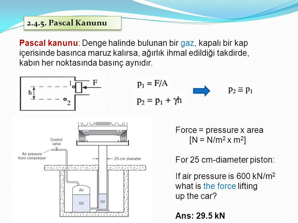 2.4.5. Pascal Kanunu Pascal kanunu: Denge halinde bulunan bir gaz, kapalı bir kap içerisinde basınca maruz kalırsa, ağırlık ihmal edildiği takdirde, k