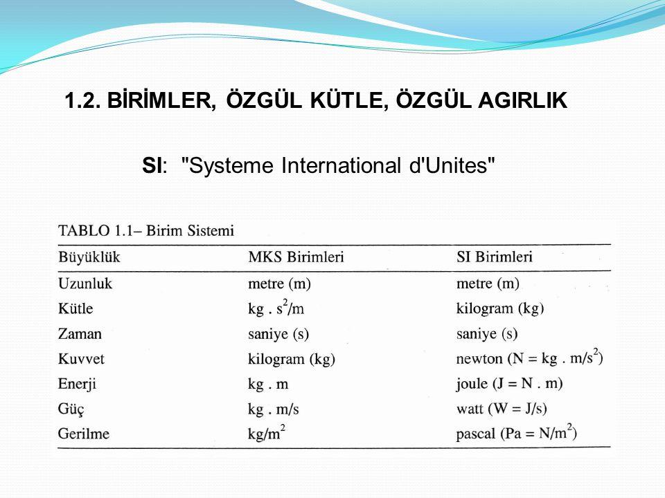1.2. BİRİMLER, ÖZGÜL KÜTLE, ÖZGÜL AGIRLIK SI: Systeme International d Unites