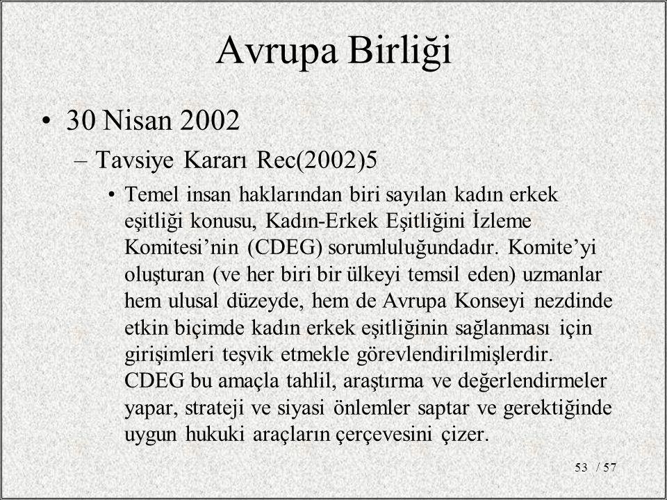 / 5753 Avrupa Birliği 30 Nisan 2002 –Tavsiye Kararı Rec(2002)5 Temel insan haklarından biri sayılan kadın erkek eşitliği konusu, Kadın-Erkek Eşitliğini İzleme Komitesi'nin (CDEG) sorumluluğundadır.