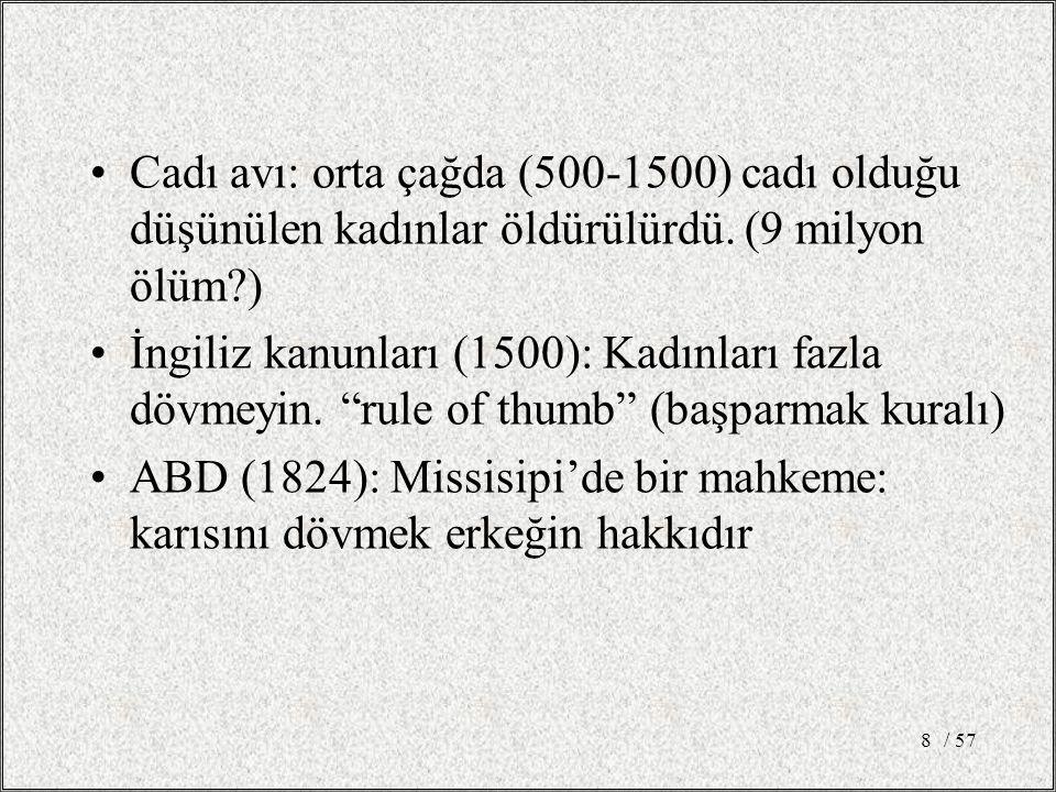 / 578 Cadı avı: orta çağda (500-1500) cadı olduğu düşünülen kadınlar öldürülürdü.