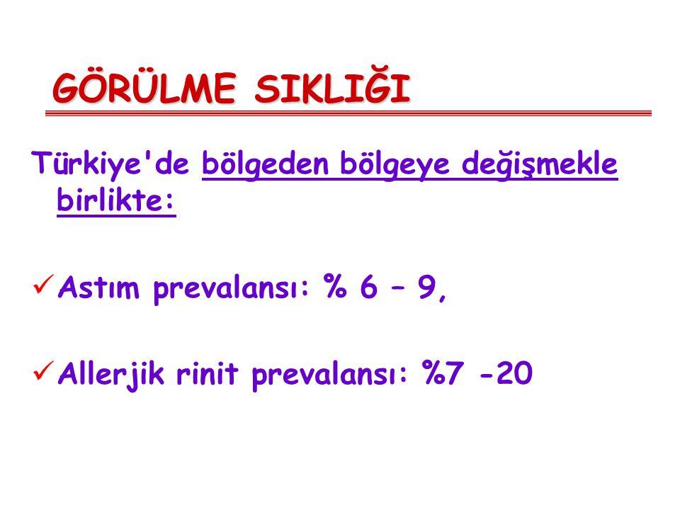 GÖRÜLME SIKLIĞI Türkiye'de bölgeden bölgeye değişmekle birlikte: Astım prevalansı: % 6 – 9, Allerjik rinit prevalansı: %7 -20