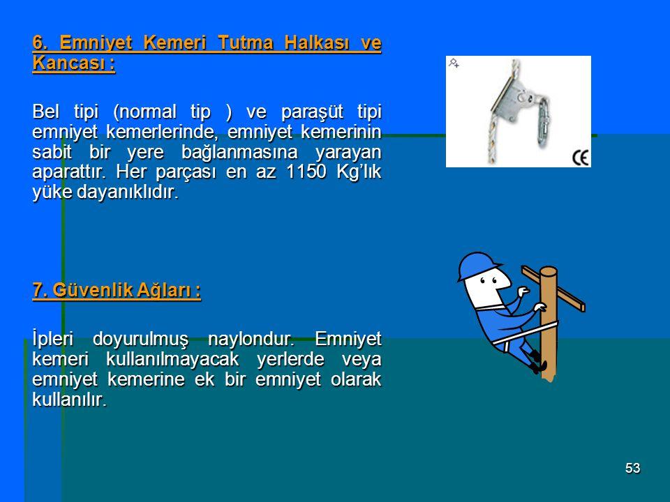 53 6. Emniyet Kemeri Tutma Halkası ve Kancası : Bel tipi (normal tip ) ve paraşüt tipi emniyet kemerlerinde, emniyet kemerinin sabit bir yere bağlanma