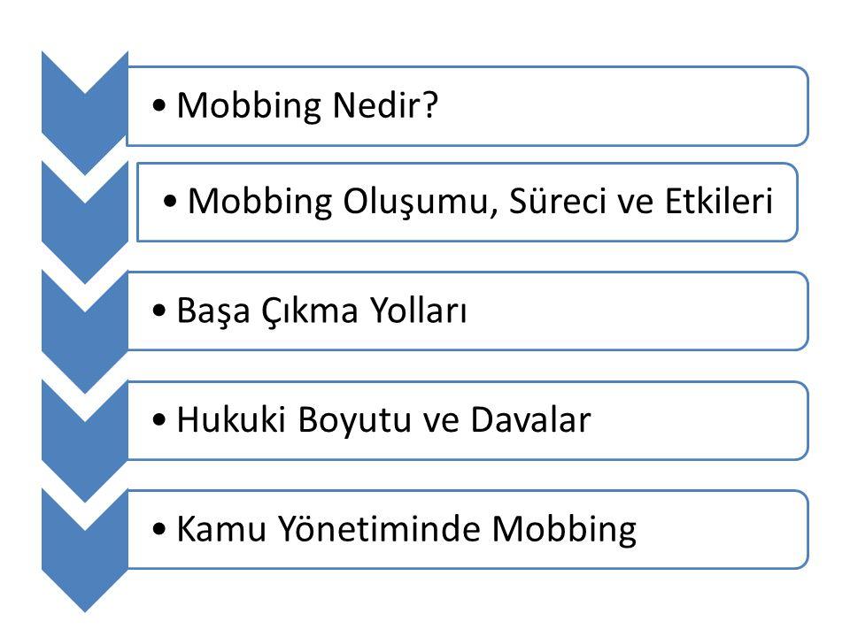 Mobbing Nedir?Mobbing Oluşumu, Süreci ve EtkileriBaşa Çıkma YollarıHukuki Boyutu ve DavalarKamu Yönetiminde Mobbing